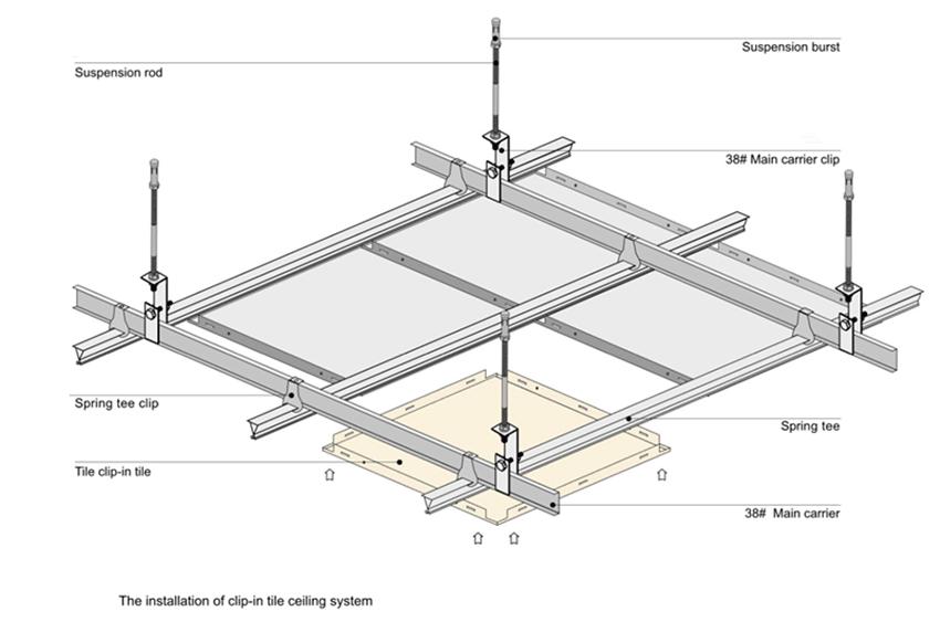 Custom ceilings metal ceiling panels side Carlos